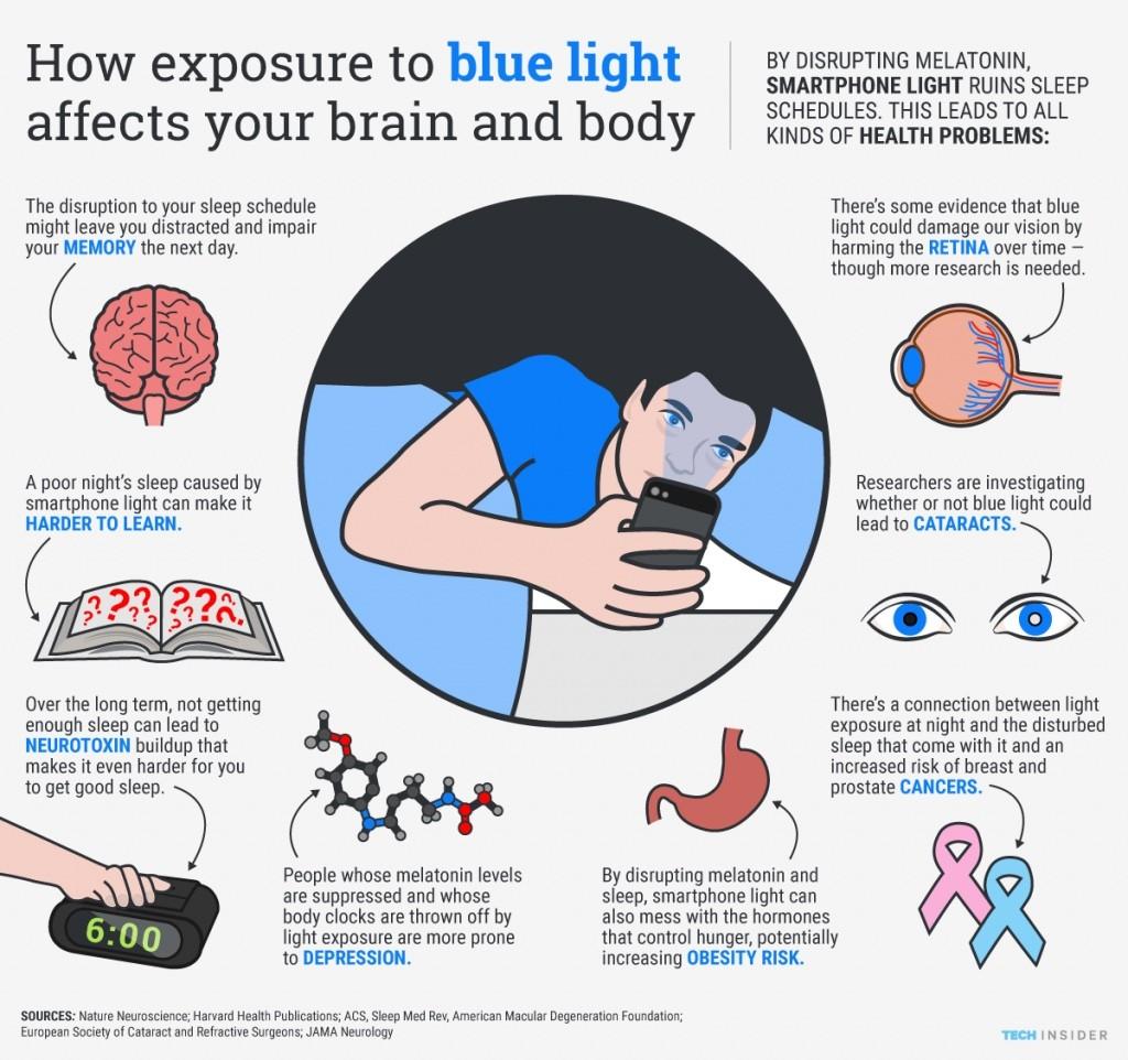 bluelight-1024x962